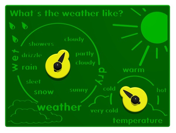 what is the weather like play panel sensory play